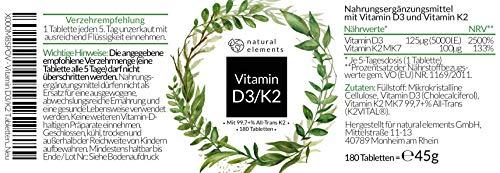 Natural Elements Test