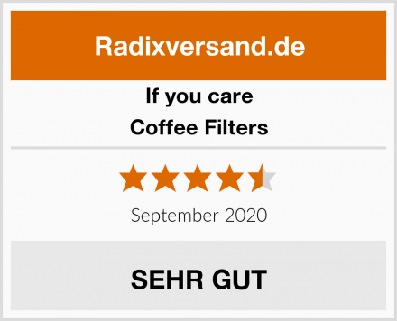 If you care Coffee Filters Test