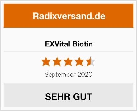 EXVital Biotin Test